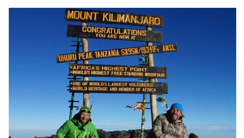 Kilimanjaro Routenwahl